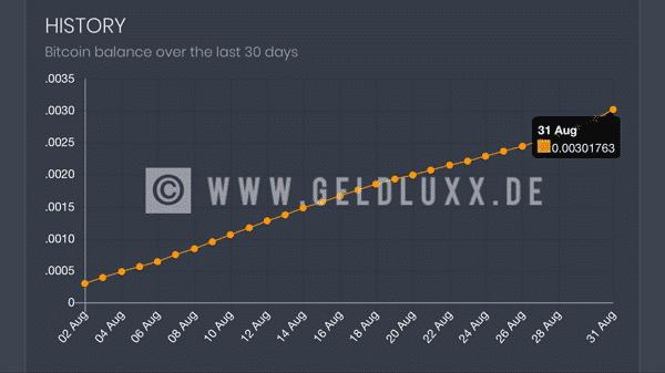 www. geldluxx.de - gratis Bitcoins 08-2017 001